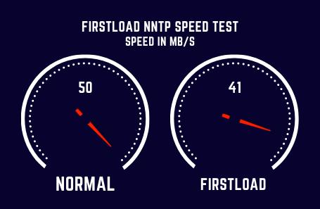 Firstload Speed Test