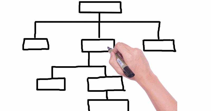 Usenet Hierarchies