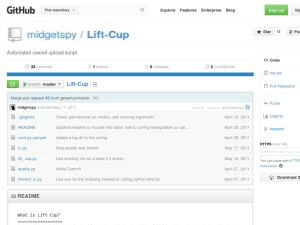 LiftCup Review