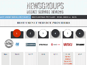 Newsgroups Review