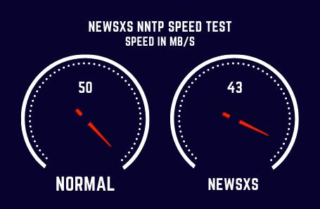 Newsxs Speed Test
