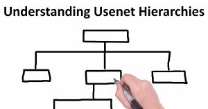 Understanding the Usenet Hierarchies
