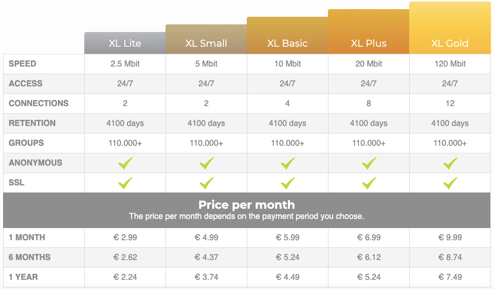 Xlned Pricing